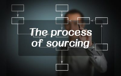 What is the process of sourcing?