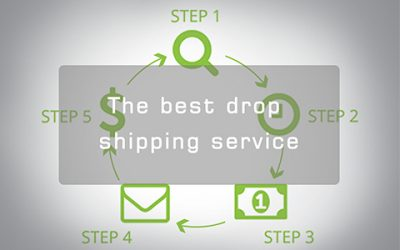 The best drop shipping service with hign-quality products and cheap price from Runsourcing